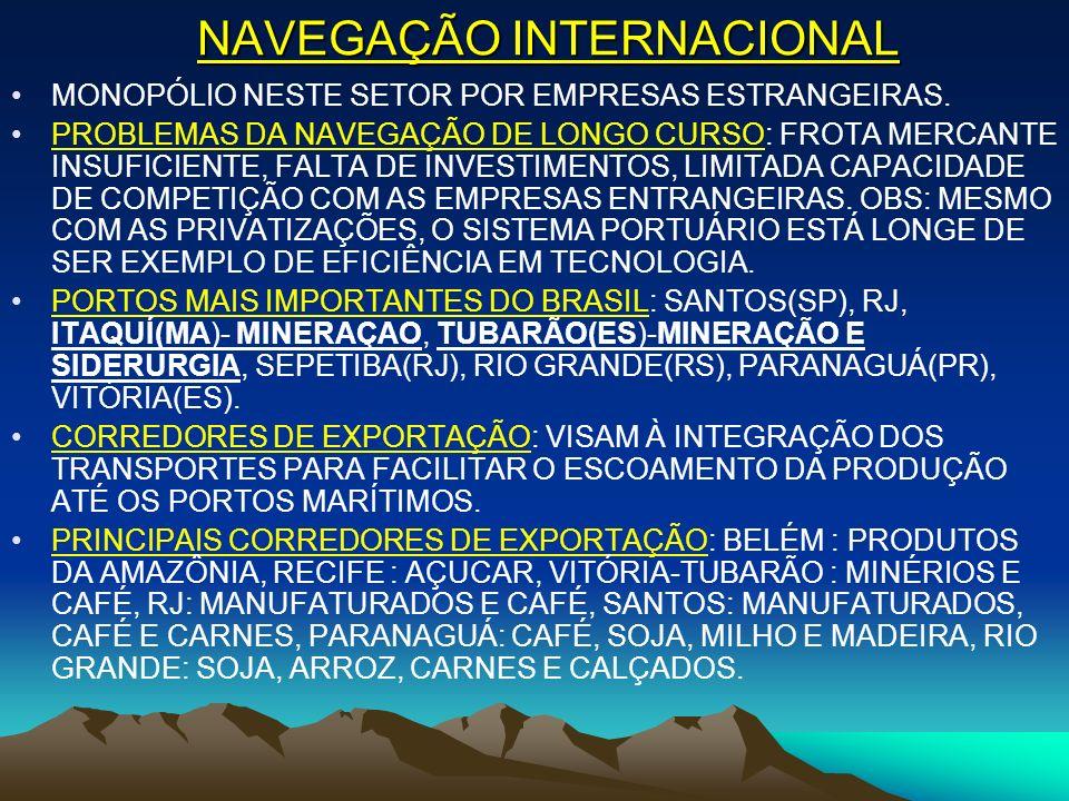 NAVEGAÇÃO INTERNACIONAL