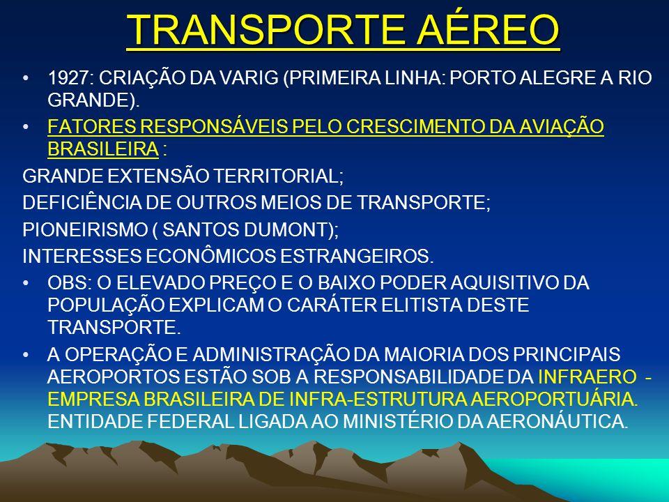 TRANSPORTE AÉREO 1927: CRIAÇÃO DA VARIG (PRIMEIRA LINHA: PORTO ALEGRE A RIO GRANDE). FATORES RESPONSÁVEIS PELO CRESCIMENTO DA AVIAÇÃO BRASILEIRA :