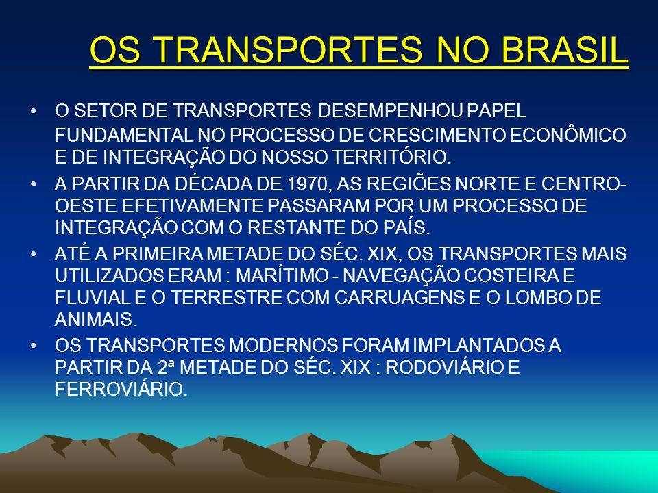 OS TRANSPORTES NO BRASIL