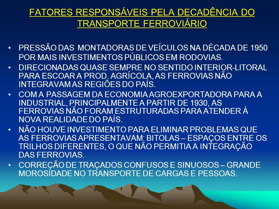 FATORES RESPONSÁVEIS PELA DECADÊNCIA DO TRANSPORTE FERROVIÁRIO