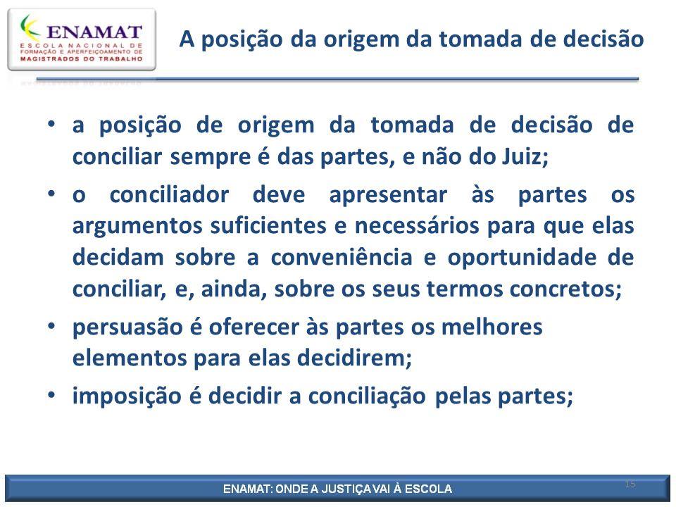 A posição da origem da tomada de decisão