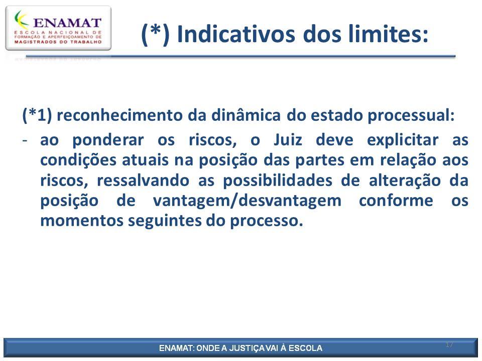 (*) Indicativos dos limites: