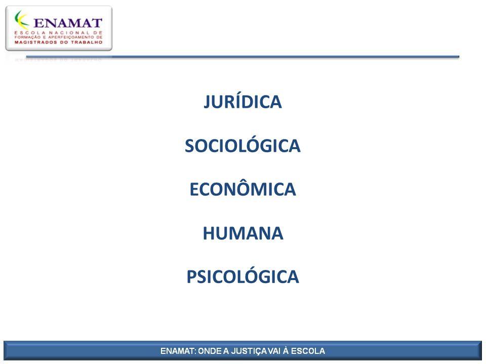 JURÍDICA SOCIOLÓGICA ECONÔMICA HUMANA PSICOLÓGICA