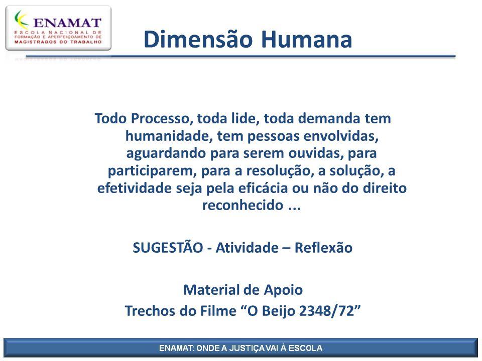 SUGESTÃO - Atividade – Reflexão Trechos do Filme O Beijo 2348/72