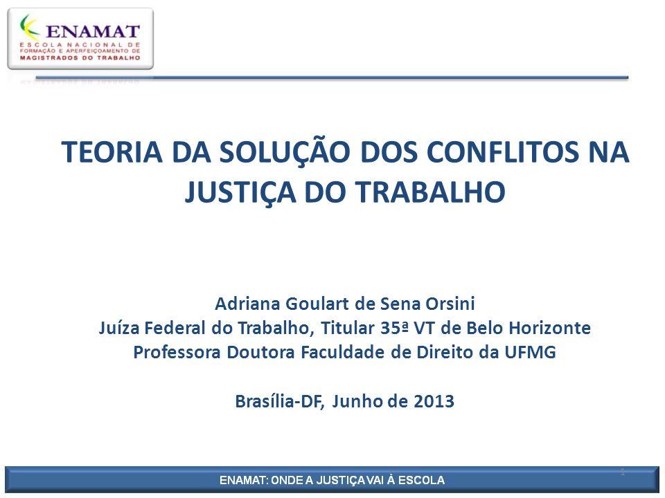 TEORIA DA SOLUÇÃO DOS CONFLITOS NA JUSTIÇA DO TRABALHO Adriana Goulart de Sena Orsini Juíza Federal do Trabalho, Titular 35ª VT de Belo Horizonte Professora Doutora Faculdade de Direito da UFMG Brasília-DF, Junho de 2013