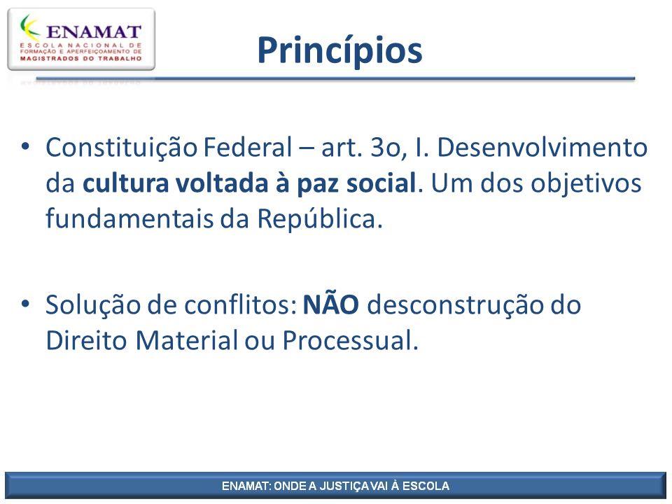 PrincípiosConstituição Federal – art. 3o, I. Desenvolvimento da cultura voltada à paz social. Um dos objetivos fundamentais da República.