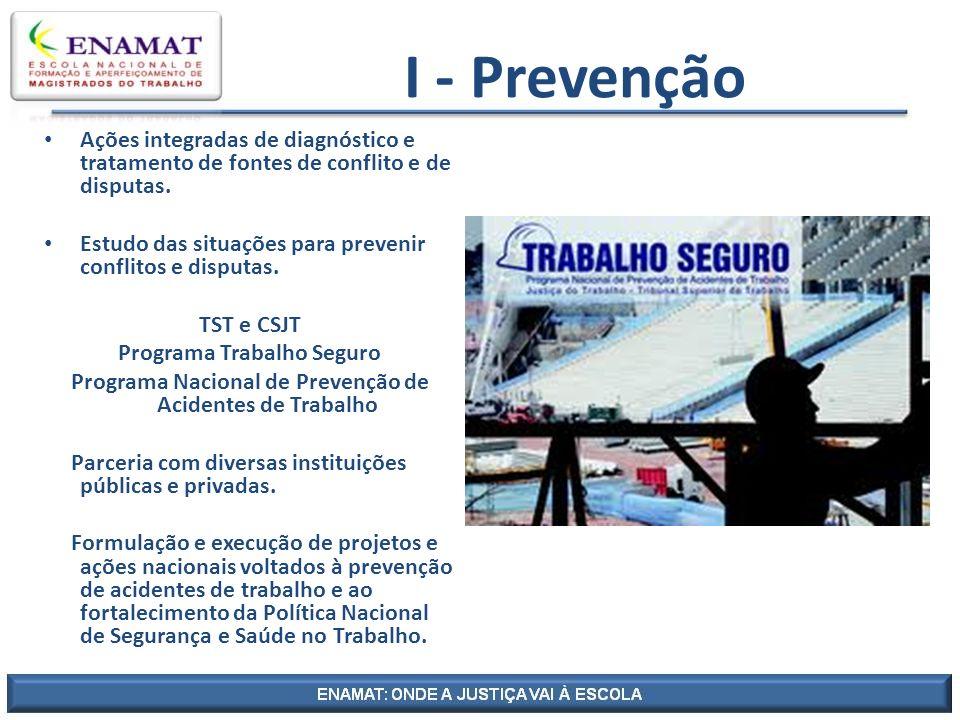 I - PrevençãoAções integradas de diagnóstico e tratamento de fontes de conflito e de disputas.