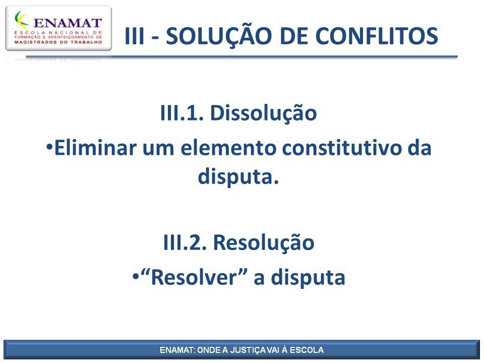III - SOLUÇÃO DE CONFLITOS