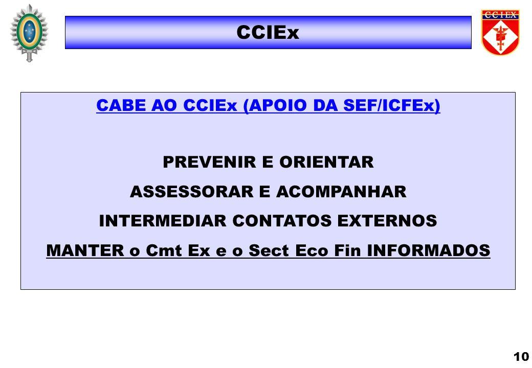 CCIEx CABE AO CCIEx (APOIO DA SEF/ICFEx) PREVENIR E ORIENTAR