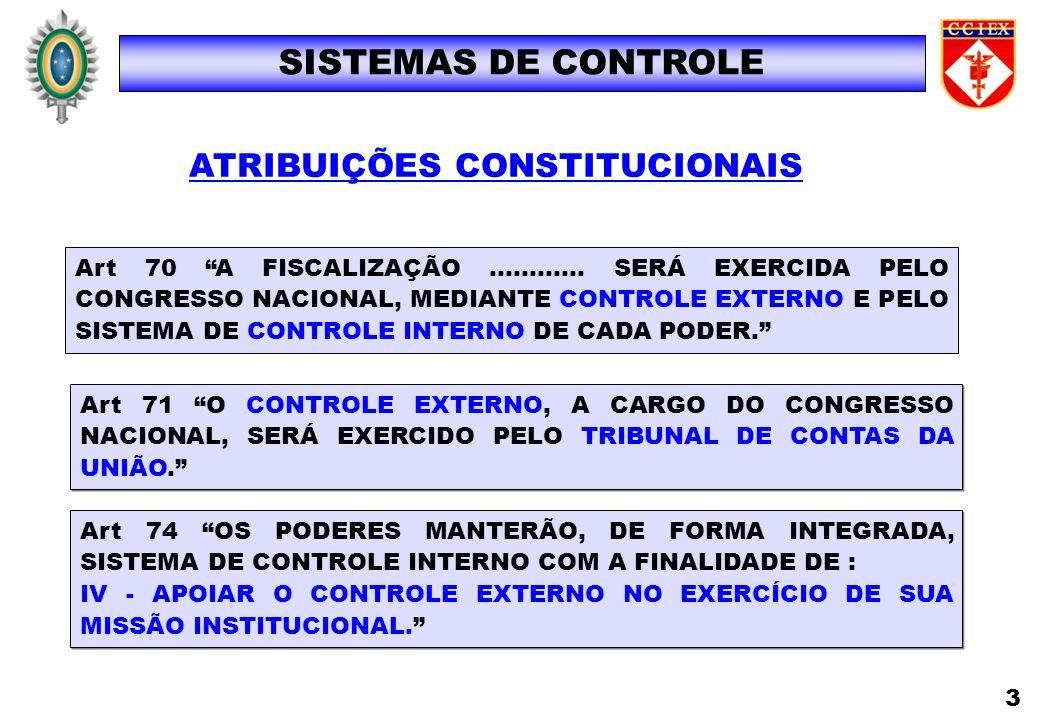 ATRIBUIÇÕES CONSTITUCIONAIS