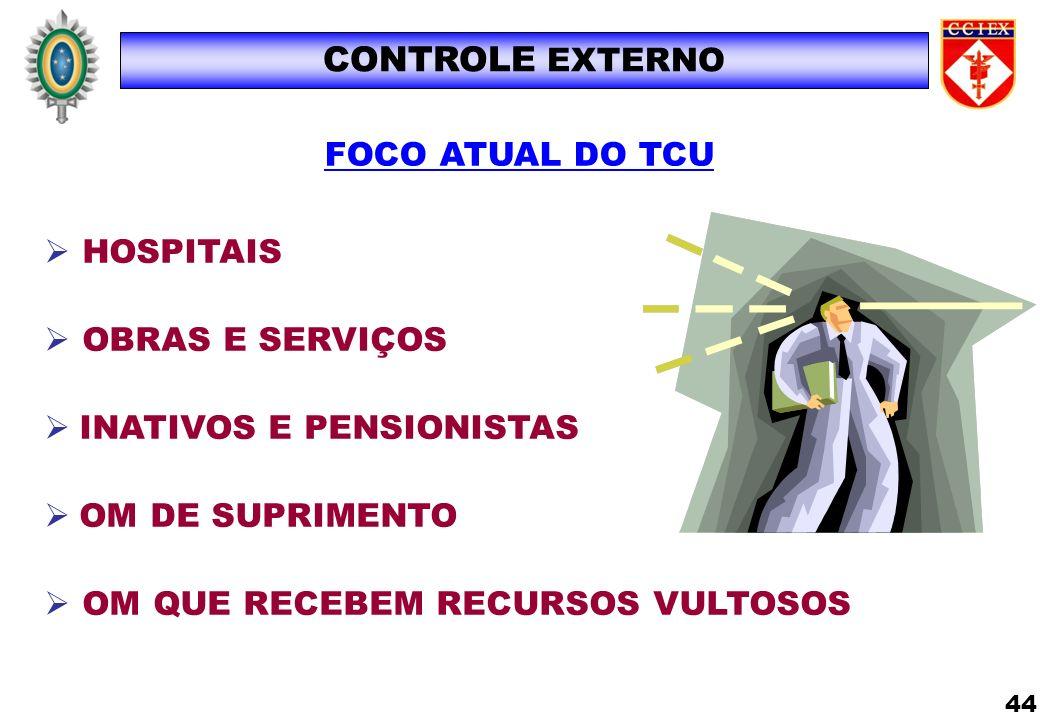 CONTROLE EXTERNO FOCO ATUAL DO TCU HOSPITAIS OBRAS E SERVIÇOS