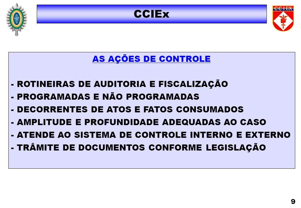 CCIEx AS AÇÕES DE CONTROLE ROTINEIRAS DE AUDITORIA E FISCALIZAÇÃO