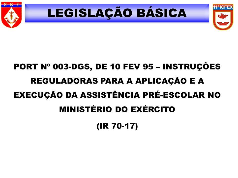 LEGISLAÇÃO BÁSICA