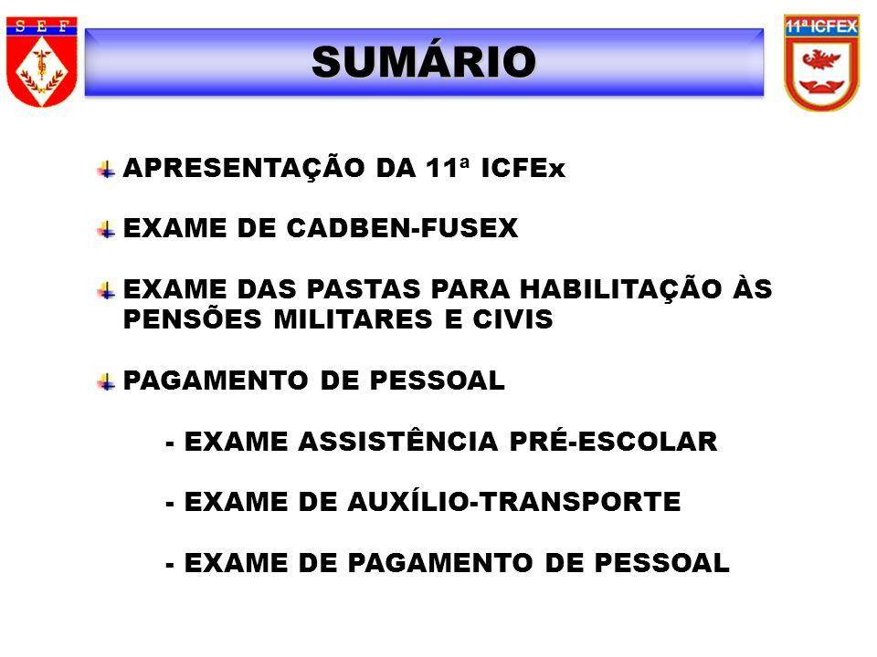 SUMÁRIO APRESENTAÇÃO DA 11ª ICFEx EXAME DE CADBEN-FUSEX