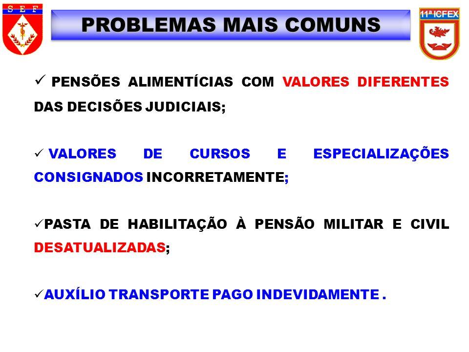 PROBLEMAS MAIS COMUNS PENSÕES ALIMENTÍCIAS COM VALORES DIFERENTES DAS DECISÕES JUDICIAIS;