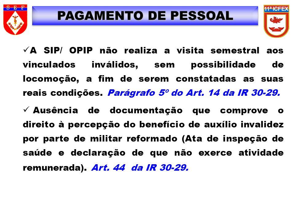 PAGAMENTO DE PESSOAL