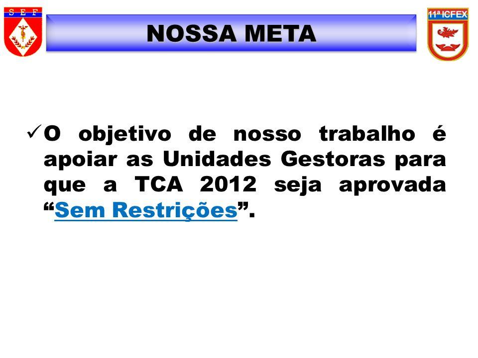 NOSSA META O objetivo de nosso trabalho é apoiar as Unidades Gestoras para que a TCA 2012 seja aprovada Sem Restrições .