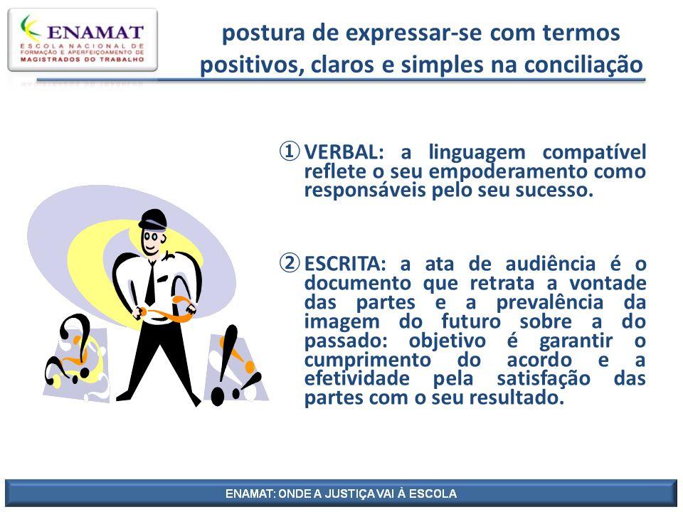 postura de expressar-se com termos positivos, claros e simples na conciliação