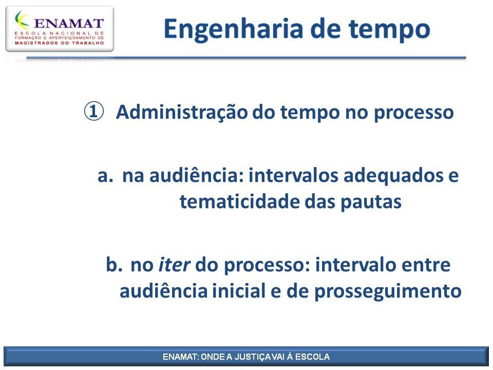 Engenharia de tempo Administração do tempo no processo