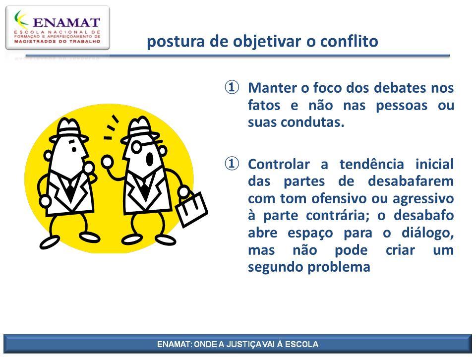 postura de objetivar o conflito