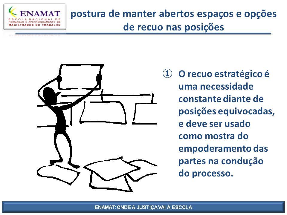 postura de manter abertos espaços e opções de recuo nas posições