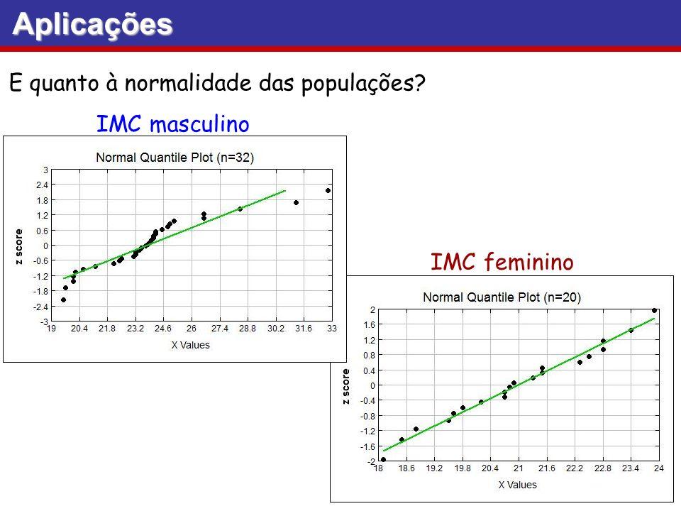 Aplicações E quanto à normalidade das populações IMC masculino