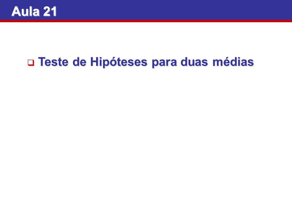 Aula 21 Teste de Hipóteses para duas médias