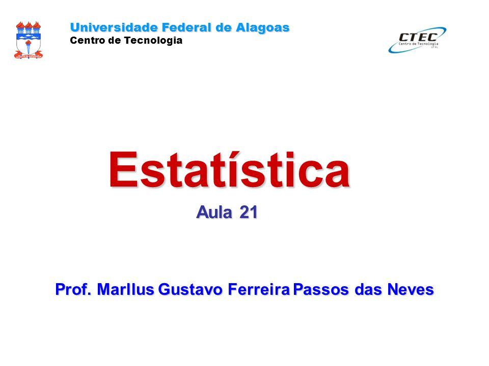 Prof. Marllus Gustavo Ferreira Passos das Neves