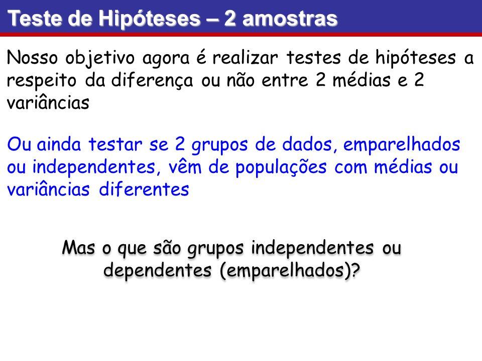 Mas o que são grupos independentes ou dependentes (emparelhados)