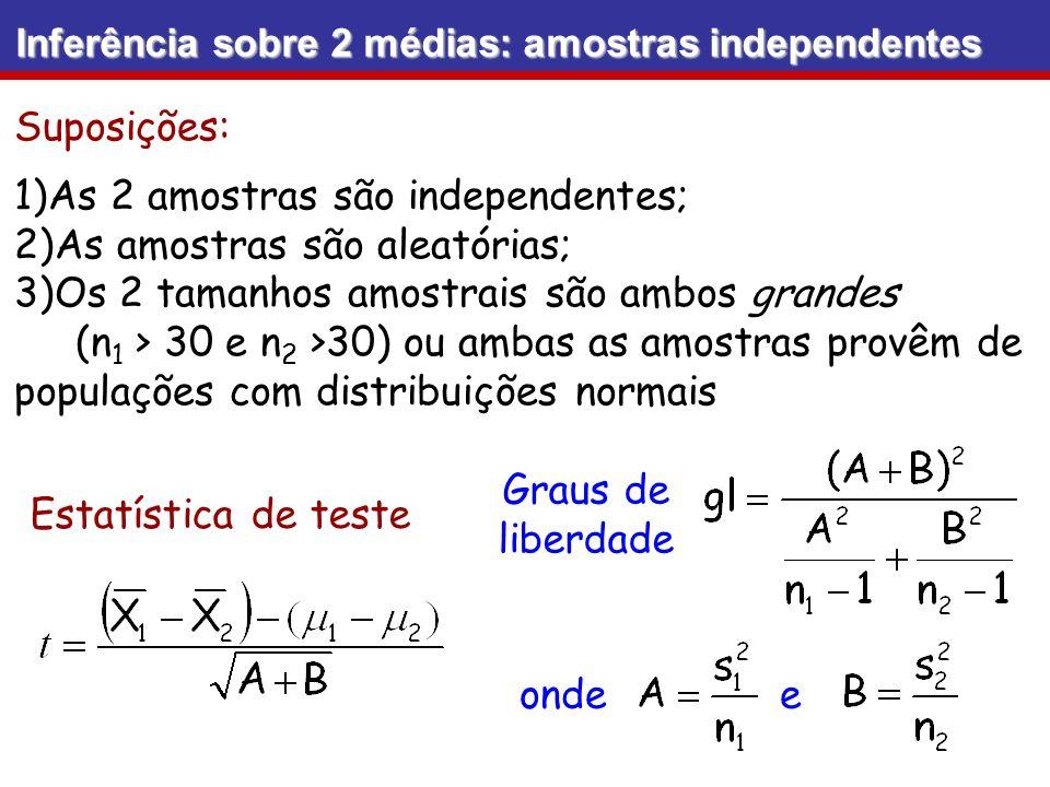 As 2 amostras são independentes; As amostras são aleatórias;