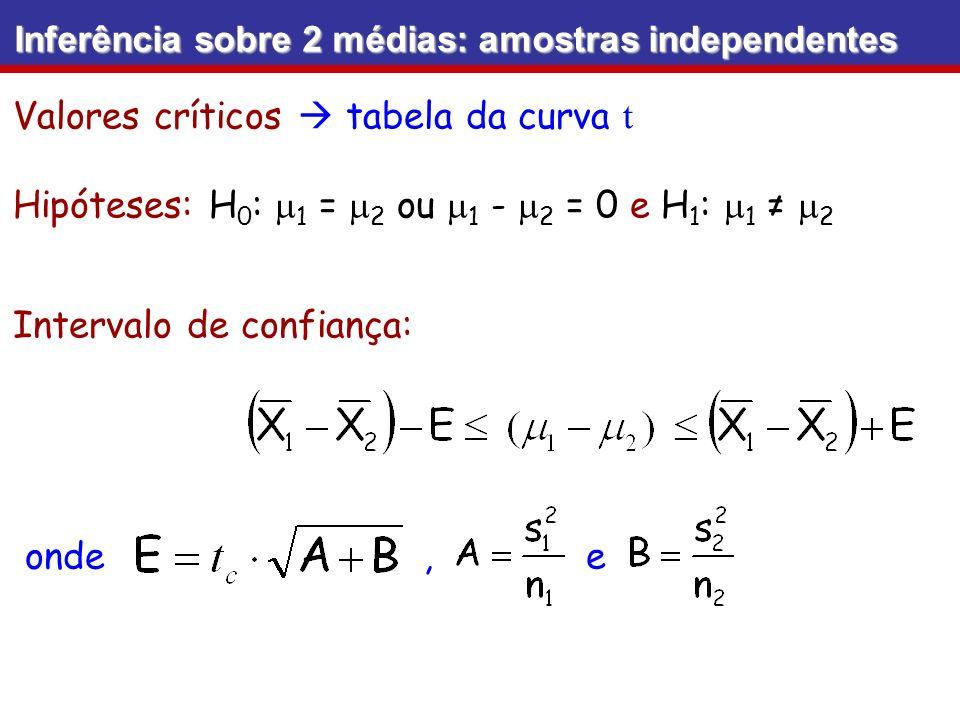 Valores críticos  tabela da curva t