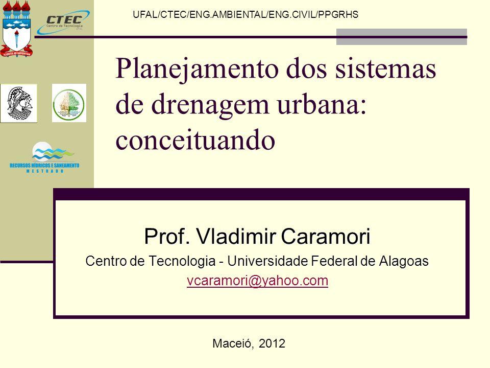 Planejamento dos sistemas de drenagem urbana: conceituando