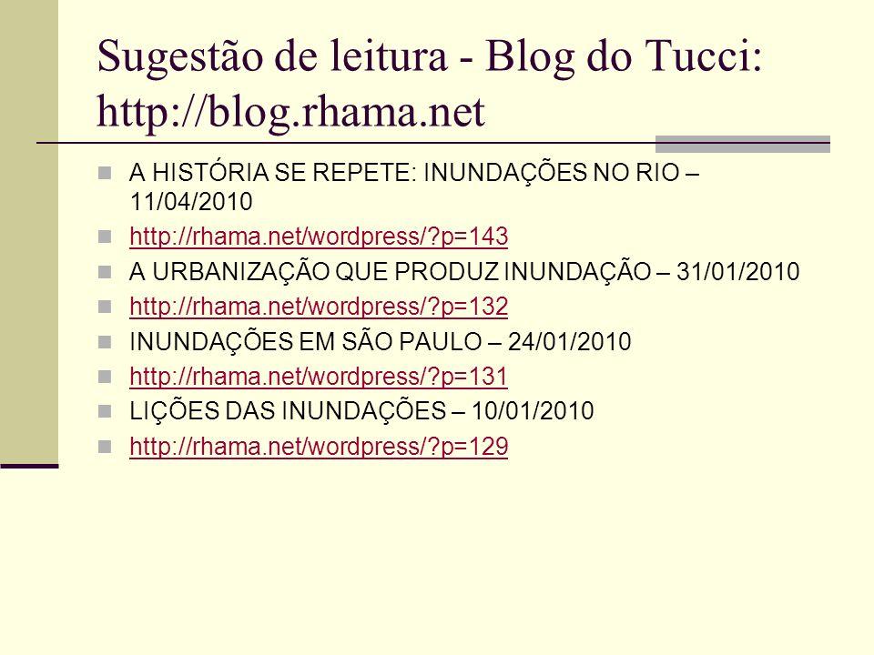 Sugestão de leitura - Blog do Tucci: http://blog.rhama.net