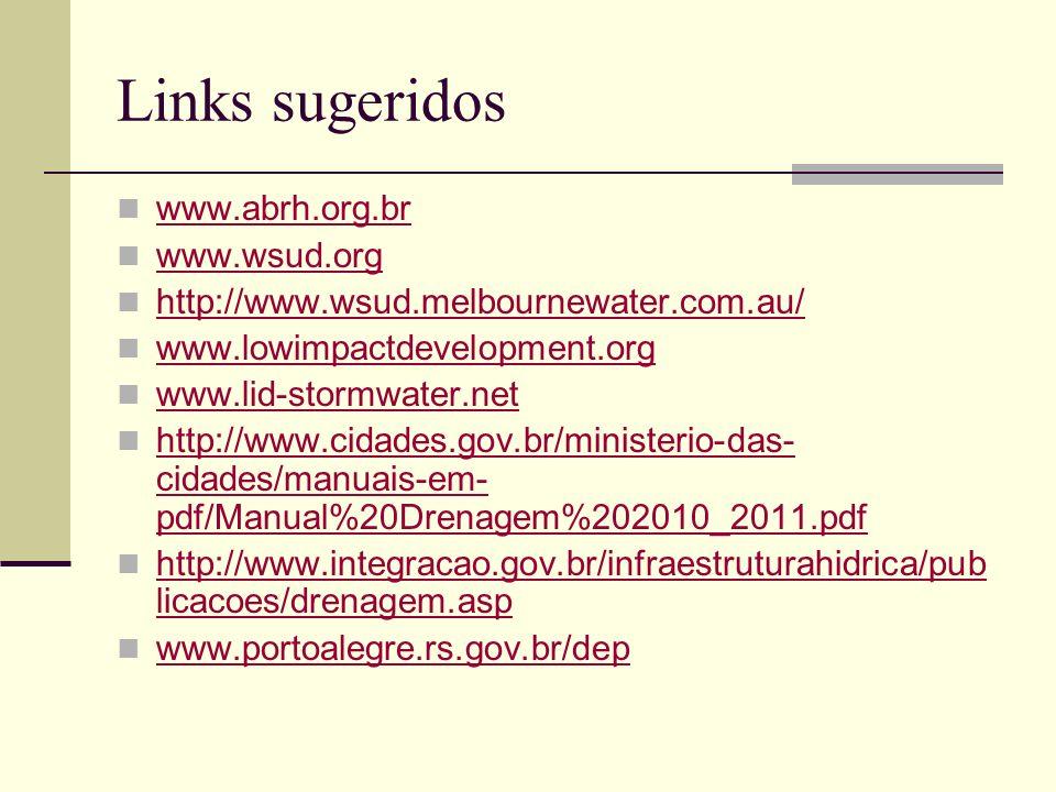 Links sugeridos www.abrh.org.br www.wsud.org