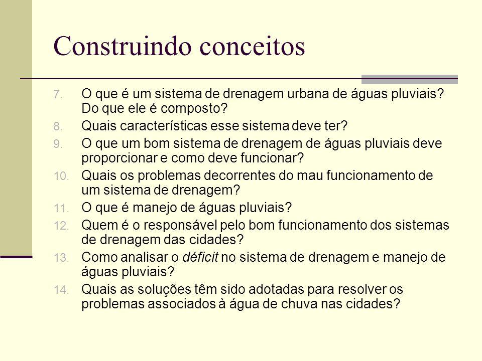 Construindo conceitos