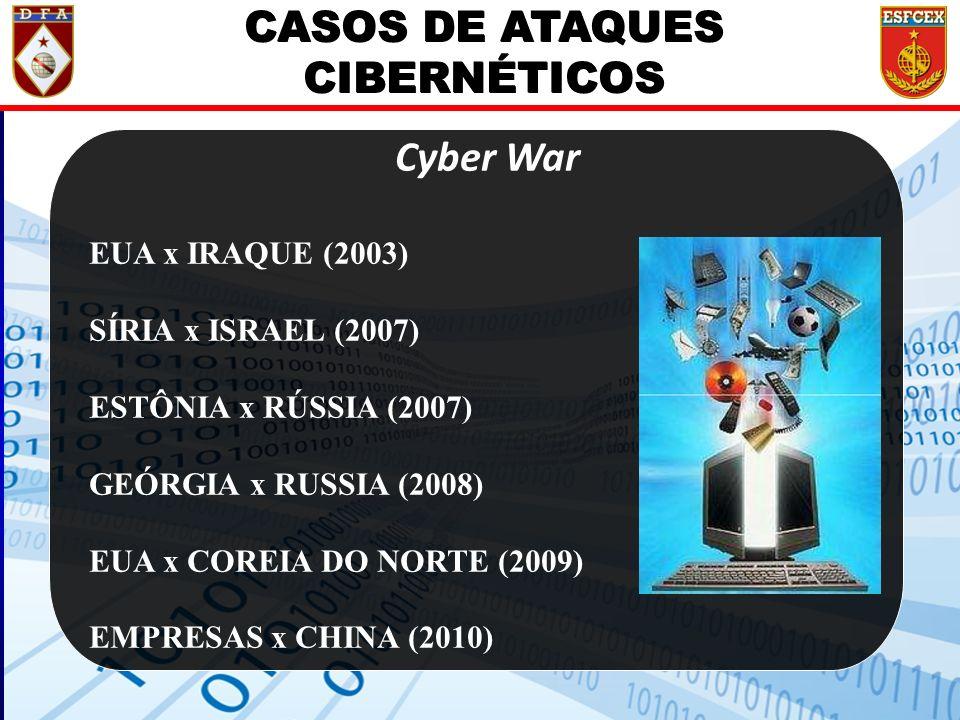 CASOS DE ATAQUES CIBERNÉTICOS