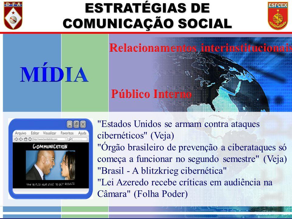 Relacionamentos interinstitucionais