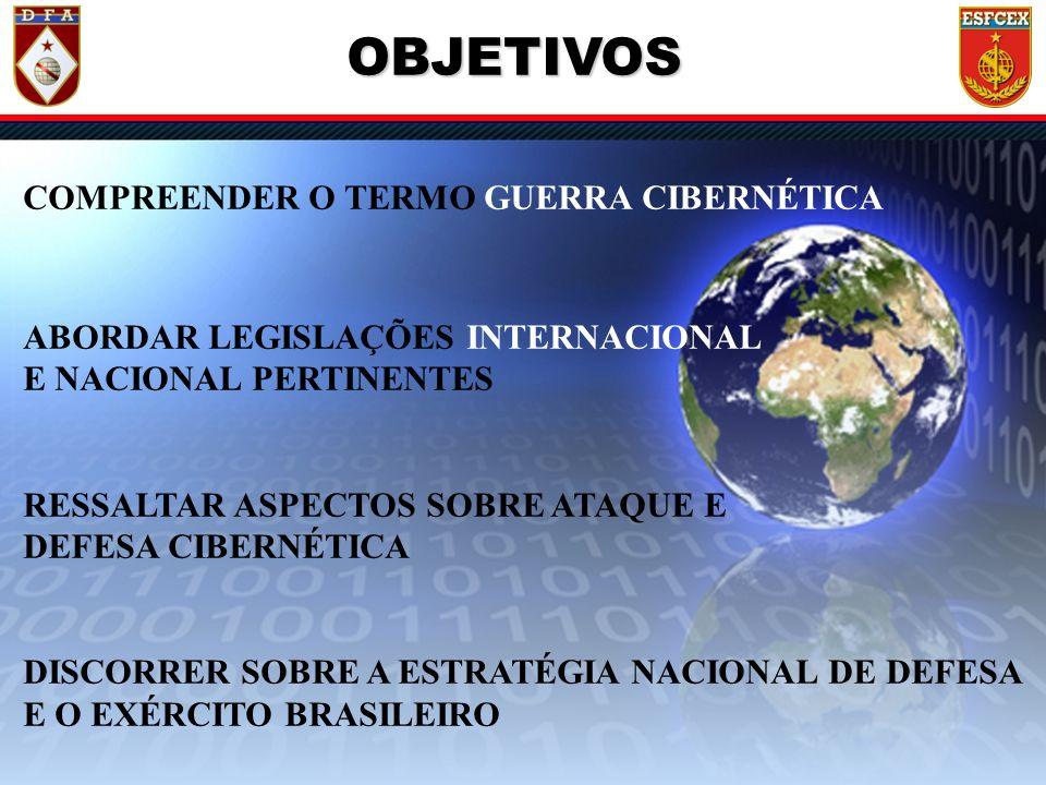 OBJETIVOS COMPREENDER O TERMO GUERRA CIBERNÉTICA
