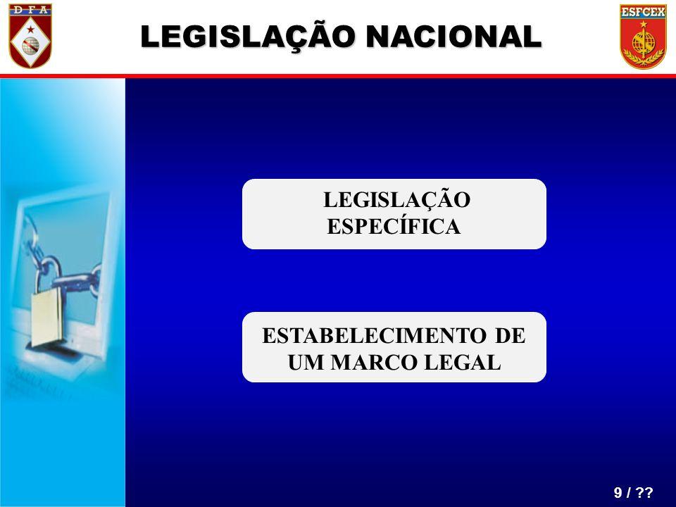 LEGISLAÇÃO ESPECÍFICA ESTABELECIMENTO DE UM MARCO LEGAL