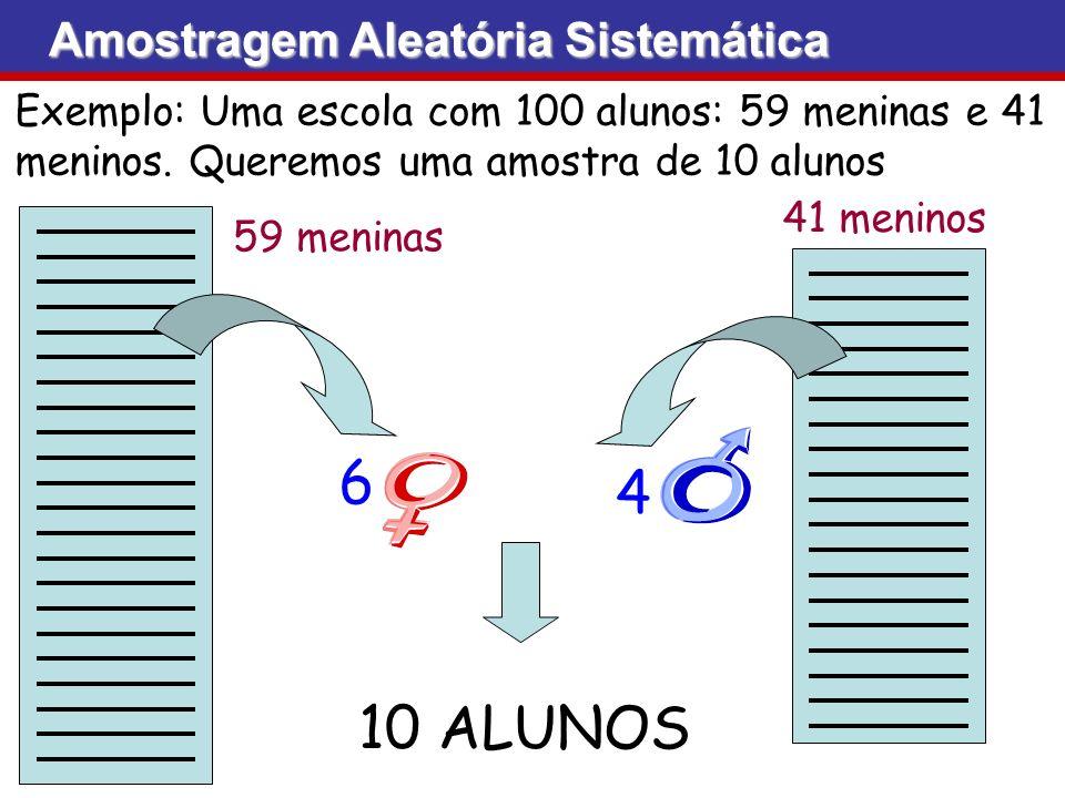 6 4 10 ALUNOS Amostragem Aleatória Sistemática