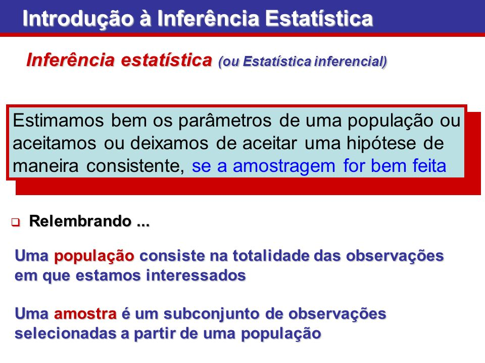 Introdução à Inferência Estatística
