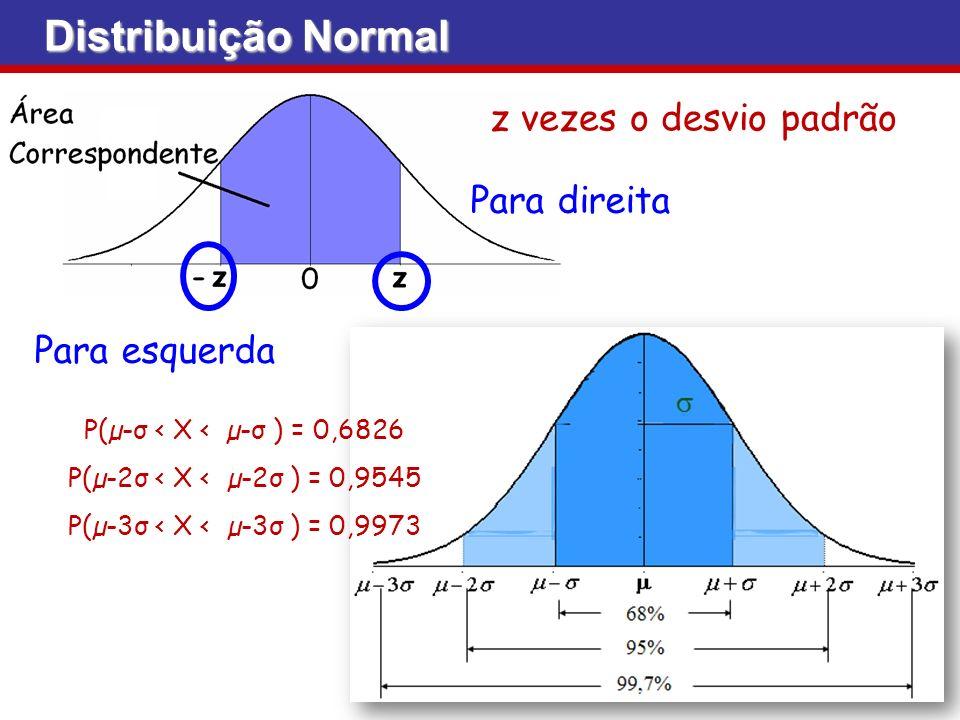 Distribuição Normal z vezes o desvio padrão Para direita Para esquerda