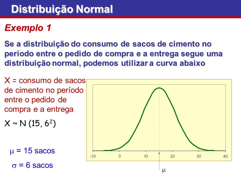 Distribuição Normal Exemplo 1