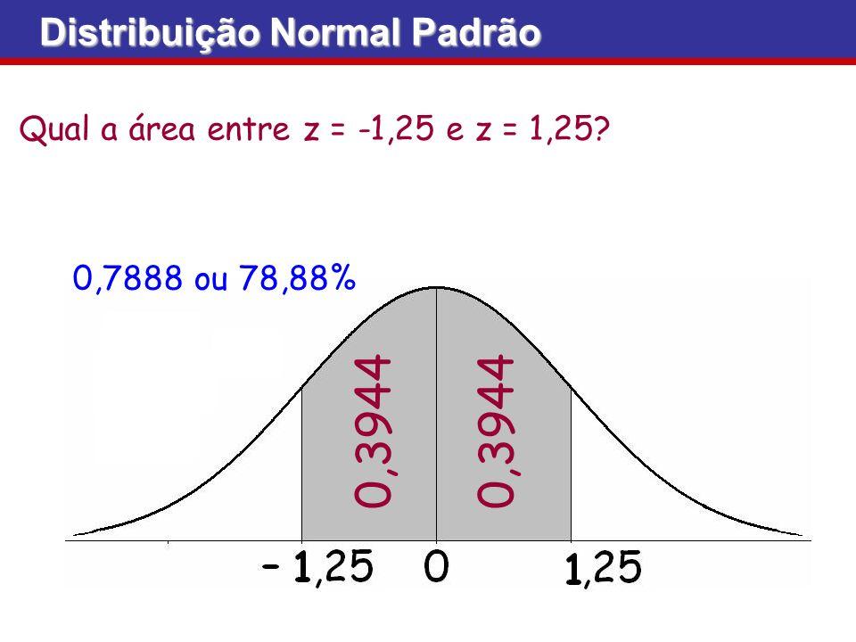 0,3944 Distribuição Normal Padrão
