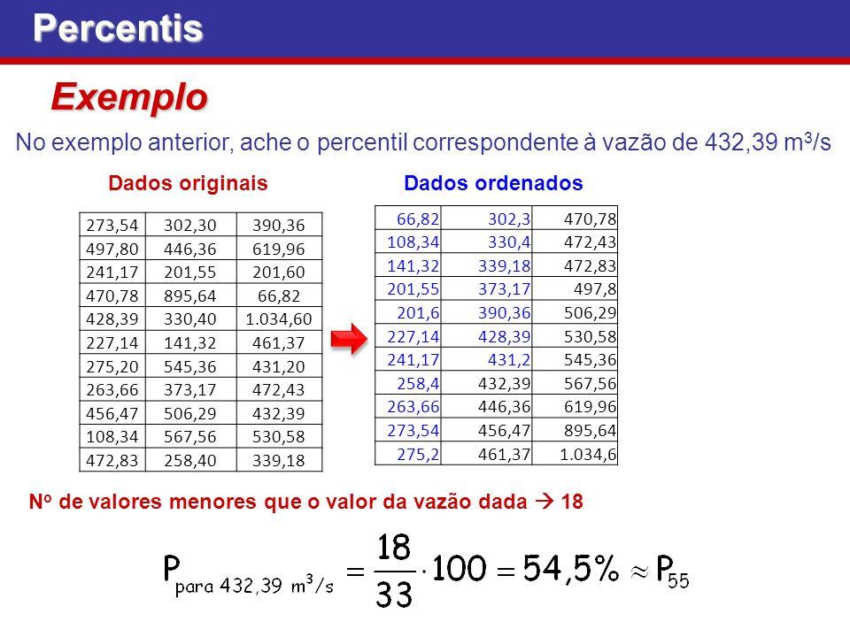 Percentis Exemplo. No exemplo anterior, ache o percentil correspondente à vazão de 432,39 m3/s. Dados originais.