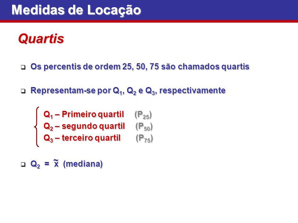 Medidas de Locação Quartis