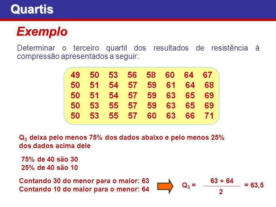 Quartis Exemplo. Determinar o terceiro quartil dos resultados de resistência à compressão apresentados a seguir: