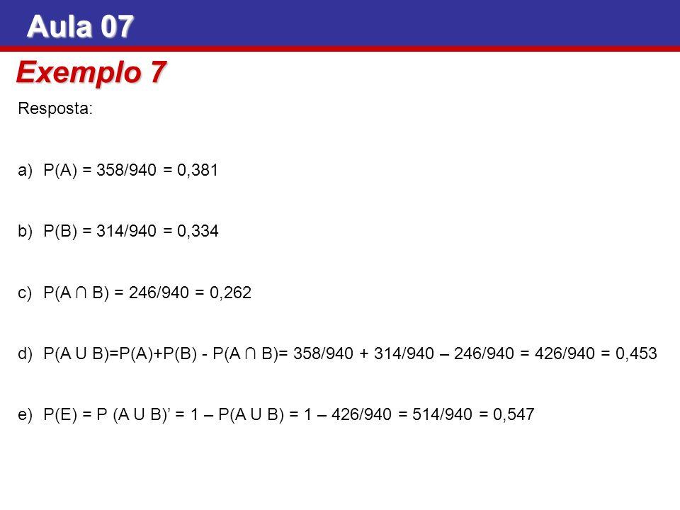 Aula 07 Exemplo 7 Resposta: P(A) = 358/940 = 0,381