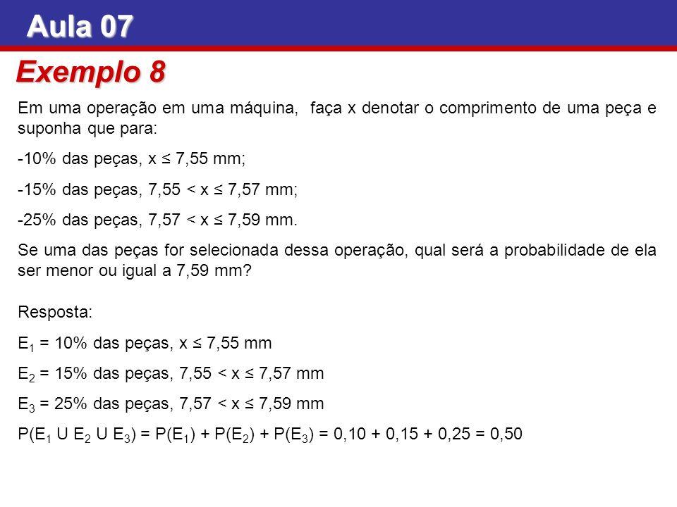 Aula 07 Exemplo 8. Em uma operação em uma máquina, faça x denotar o comprimento de uma peça e suponha que para: