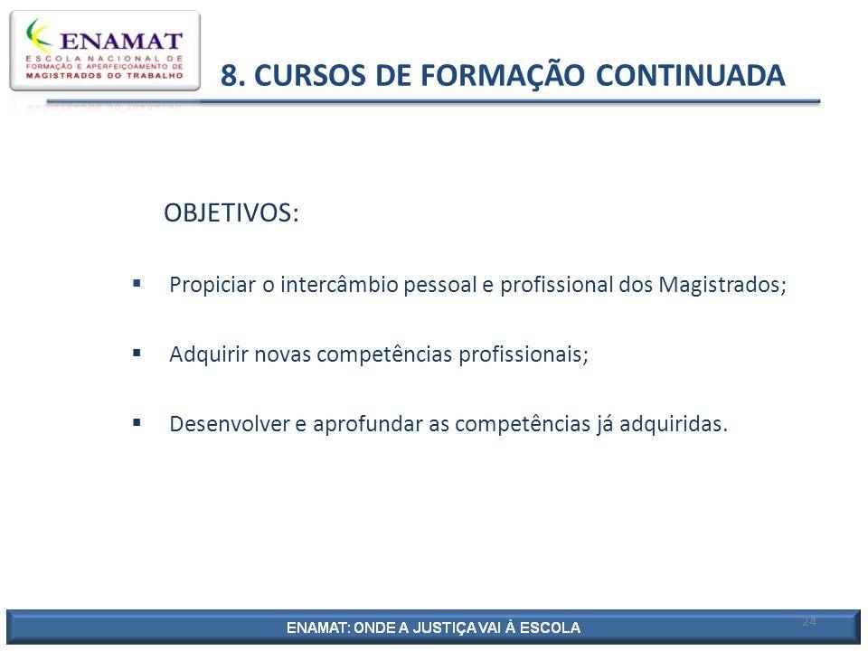 8. CURSOS DE FORMAÇÃO CONTINUADA